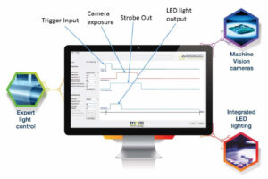 Metaphase Technologies implements new integrated lighting control platform